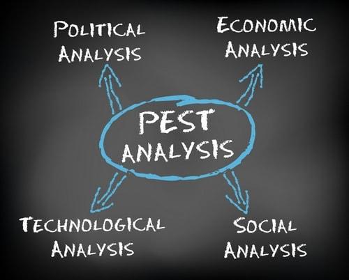 Phân tích PEST như một yếu tố của chiến lược tiếp thị - 4
