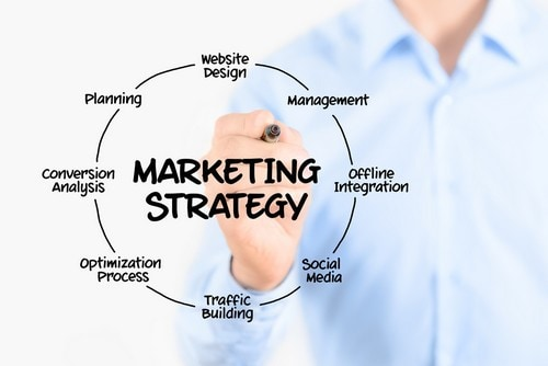 Các yếu tố của chiến lược tiếp thị - 1